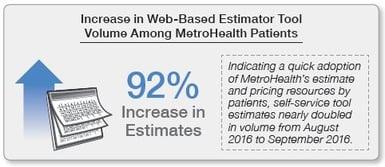 Metro health pic 2