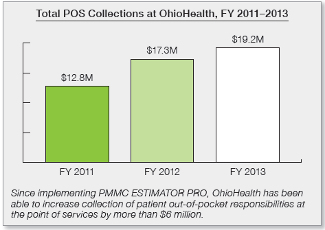 OhioHealth_POS_Collections.png